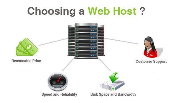 hosting for websites