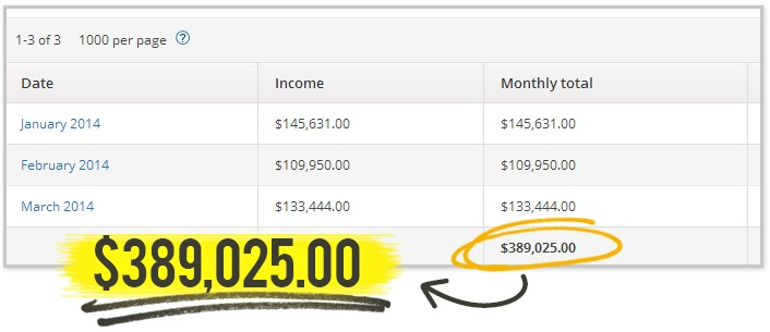 super-list-method-income