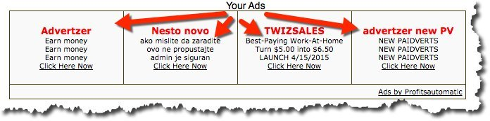 profits-automatic-advertising