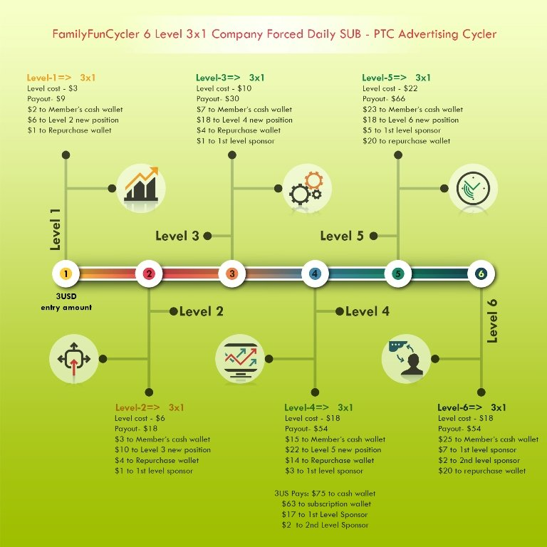 family-fun-cycler-infographic