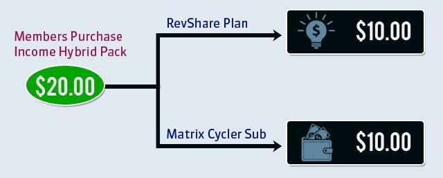 ad-income-matrix-cost