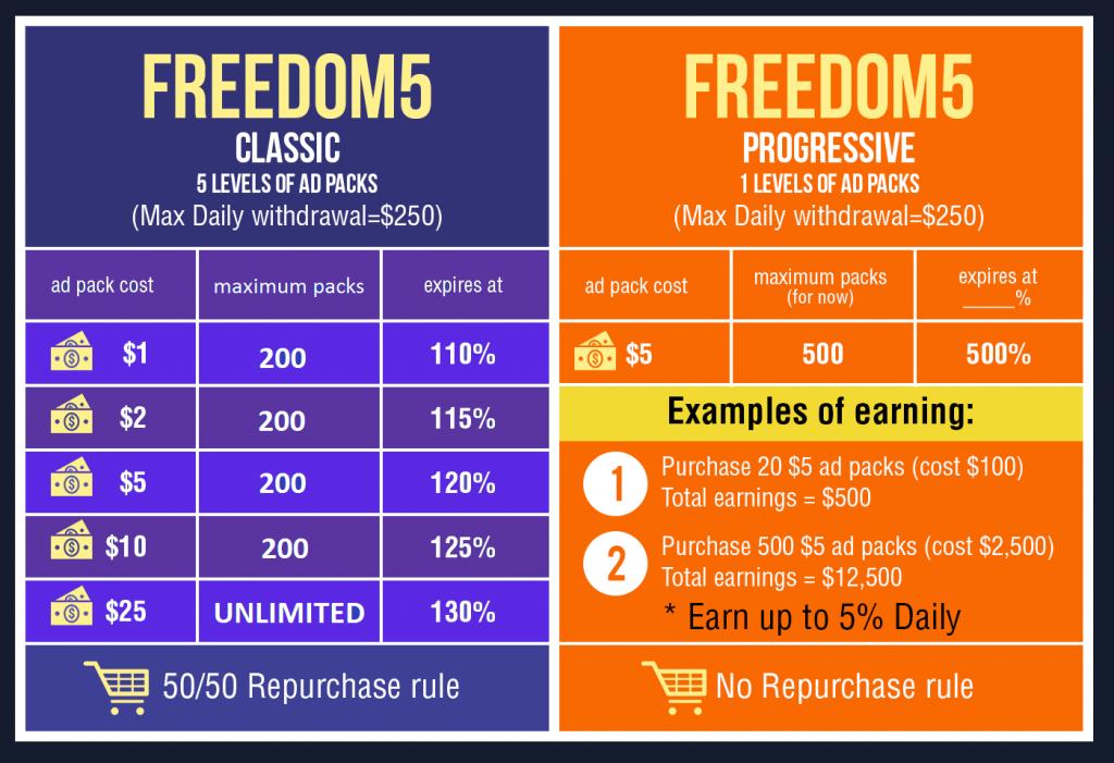 freedom-5-adpack-plan