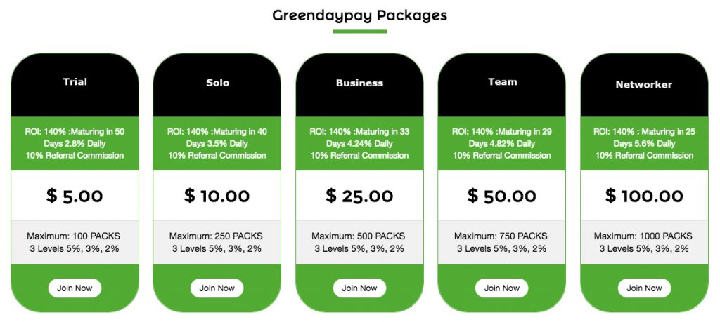 green-day-pay-packages