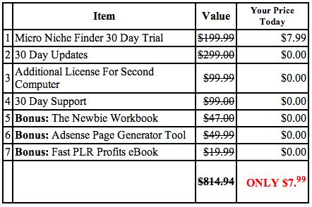 Micro Niche Finder Pricing