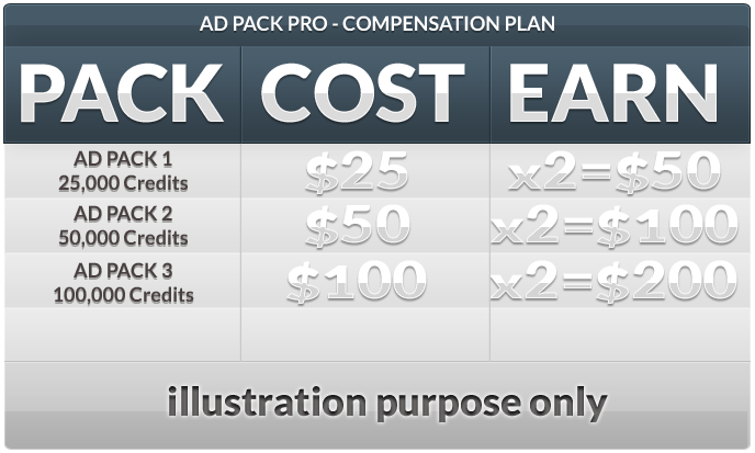ad-pack-pro-scam