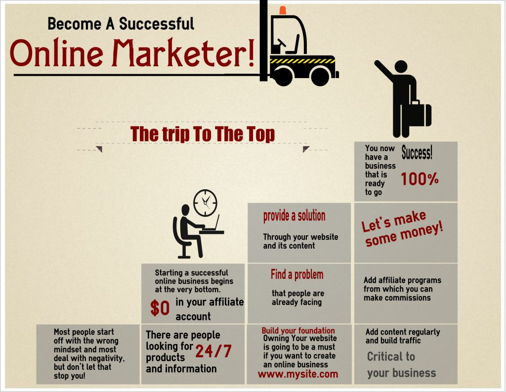 how-to-become-a-successful-online-marketer