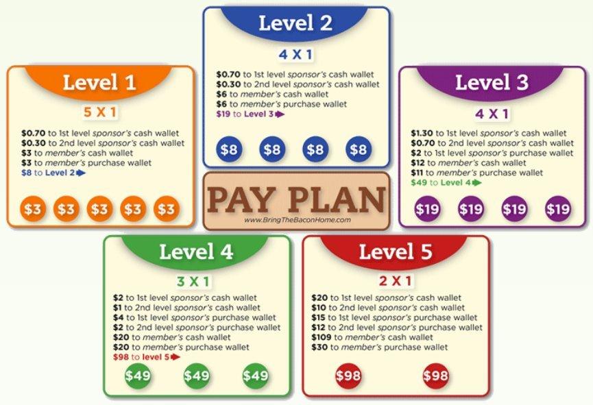 btbh-pay-plan