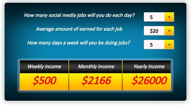 paid-social-media-jobs-calculator