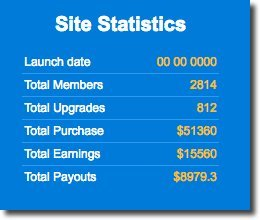 site-stats