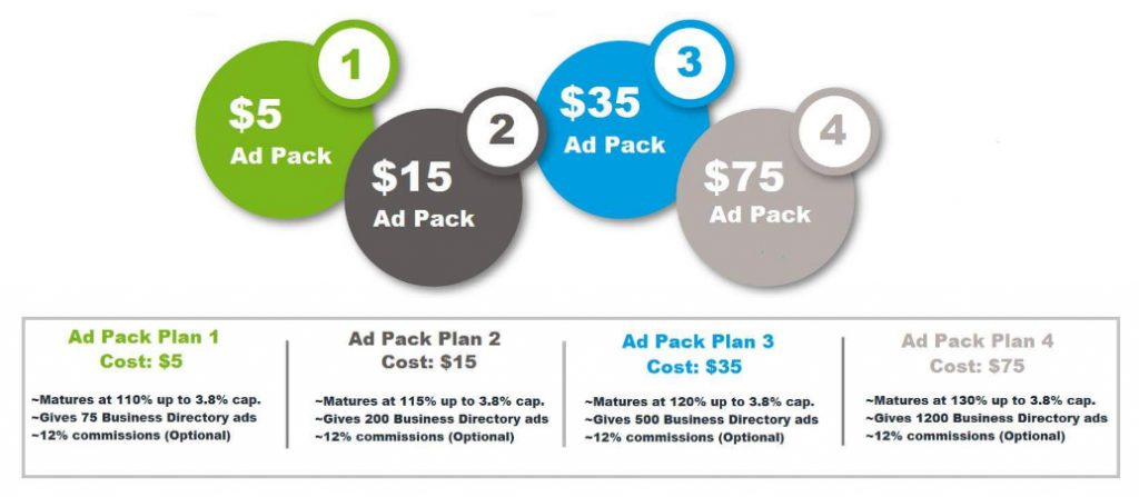 my-24-hour-income-ad-packs