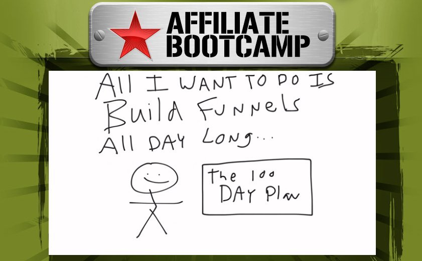 The 2-Minute Rule for Clickfunnels Affiliate Bootcamp